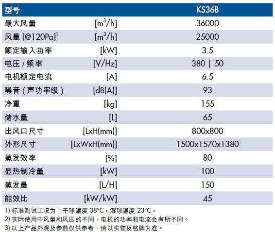 科瑞莱环保空调KS36B-25-厂房-工业通风设备-降温设备水冷空调2.jpg