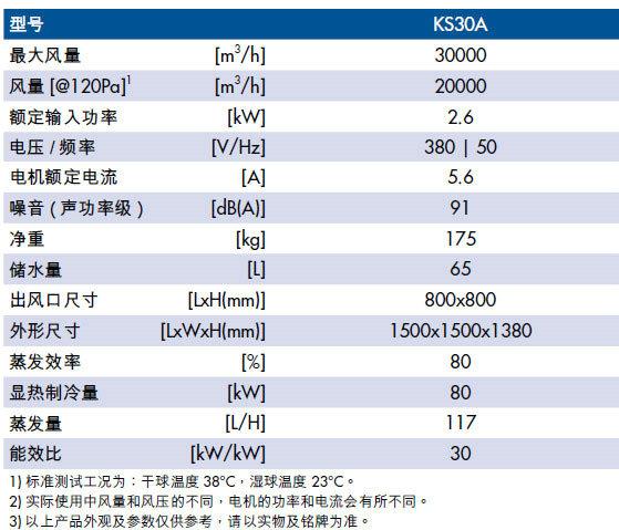 供应厂房-工业通风设备-冷风机节能环保空调KS30A-20-水冷空调3.jpg